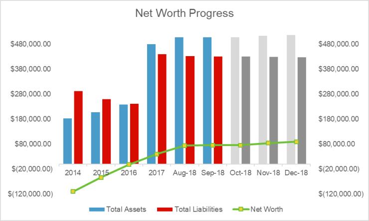 Mo NW Update - Oct 2018